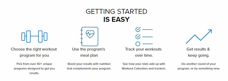 How does beachbody on demand work