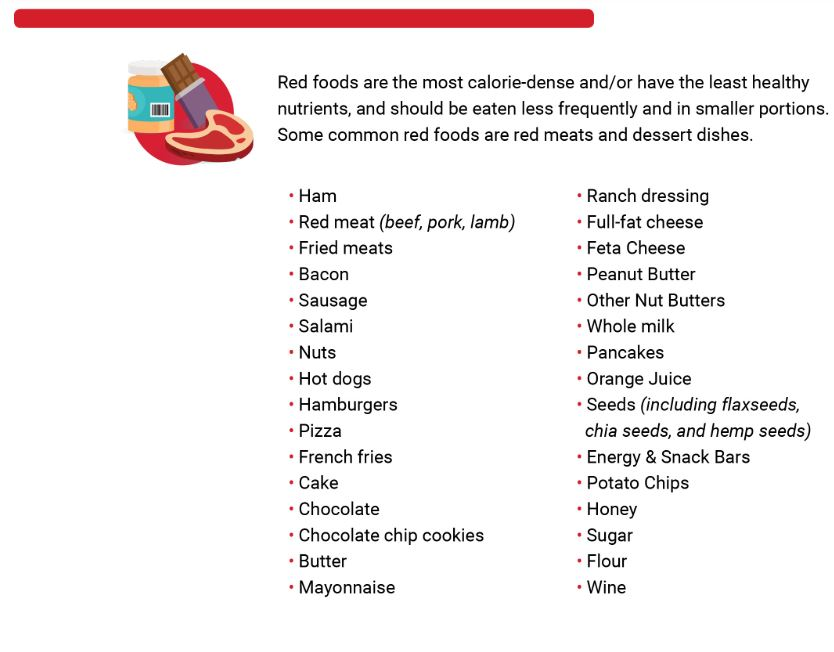Example of the Noom red food list